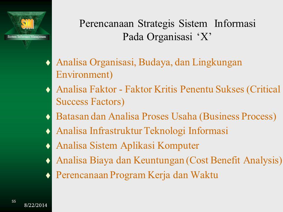 Sistem Informasi Manajemen SS 8/22/2014 Project Group : Sistem Informasi Manajemen t Group project Proposal Pengembangan Sistem Informasi Manajemen t