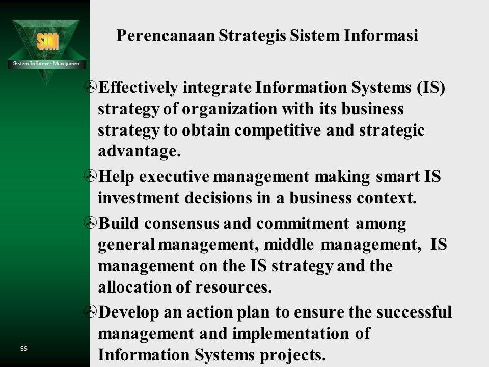 Sistem Informasi Manajemen SS Konsep Dasar Sistem Informasi  Konsep sistem dan organisasi  Pengertian Sistem Informasi Manajemen  Kenapa perlunya m