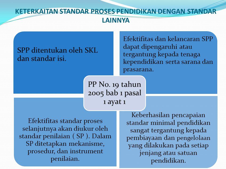 KETERKAITAN STANDAR PROSES PENDIDIKAN DENGAN STANDAR LAINNYA SPP ditentukan oleh SKL dan standar isi. Efektifitas dan kelancaran SPP dapat dipengaruhi