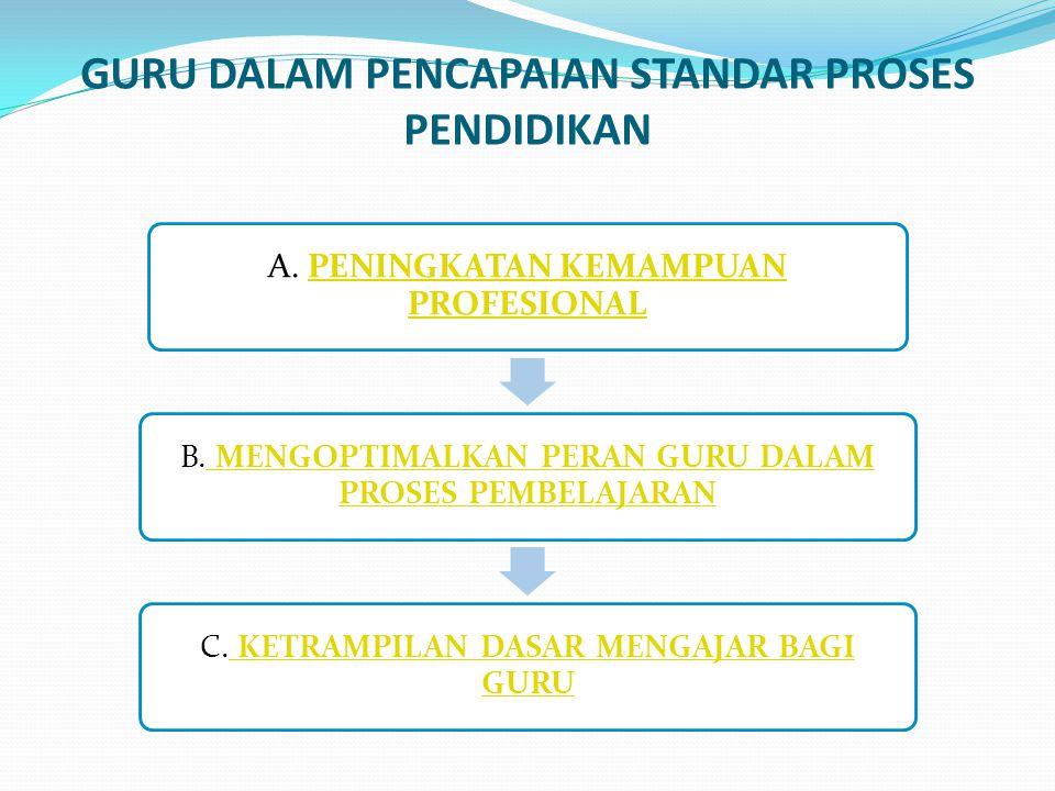 GURU DALAM PENCAPAIAN STANDAR PROSES PENDIDIKAN A. PENINGKATAN KEMAMPUAN PROFESIONALPENINGKATAN KEMAMPUAN PROFESIONAL B. MENGOPTIMALKAN PERAN GURU DAL