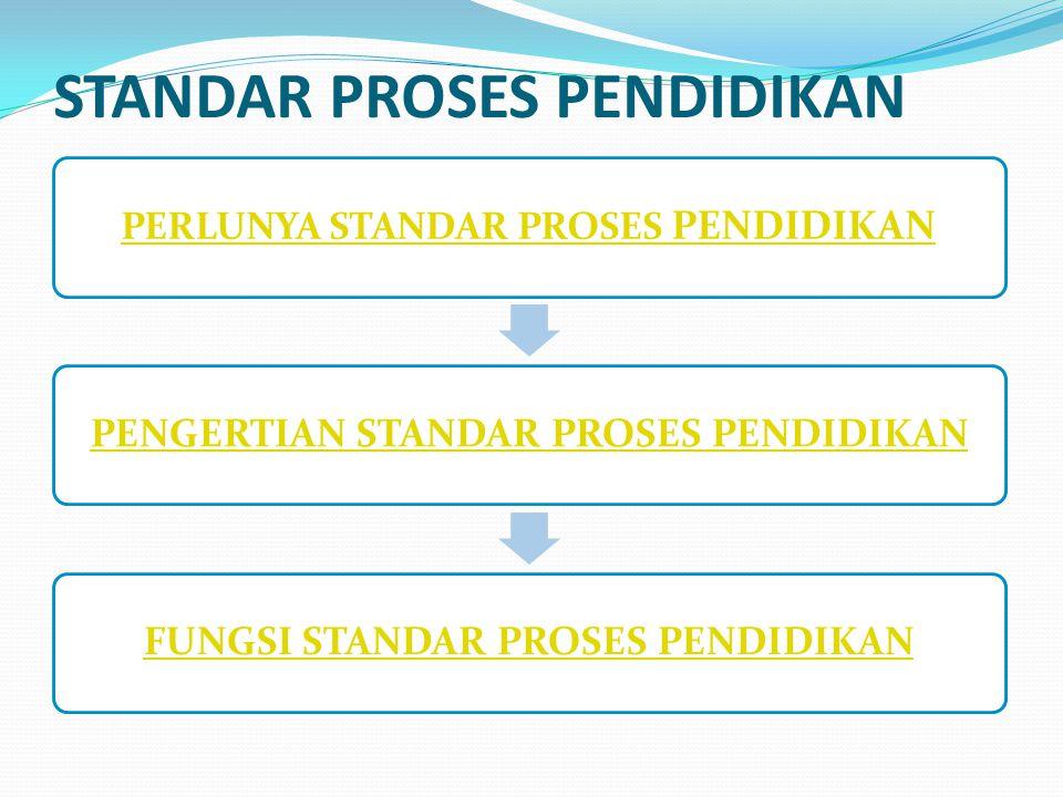 STANDAR PROSES PENDIDIKAN PERLUNYA STANDAR PROSES PENDIDIKAN PENGERTIAN STANDAR PROSES PENDIDIKANFUNGSI STANDAR PROSES PENDIDIKAN