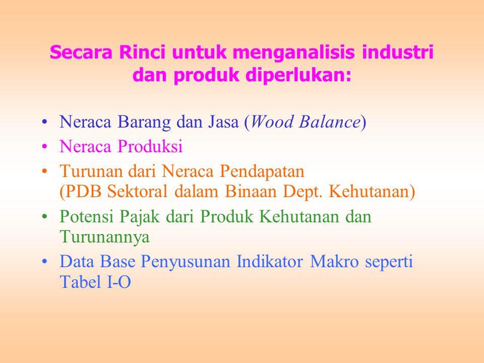 Secara Rinci untuk menganalisis industri dan produk diperlukan: Neraca Barang dan Jasa (Wood Balance) Neraca Produksi Turunan dari Neraca Pendapatan (PDB Sektoral dalam Binaan Dept.