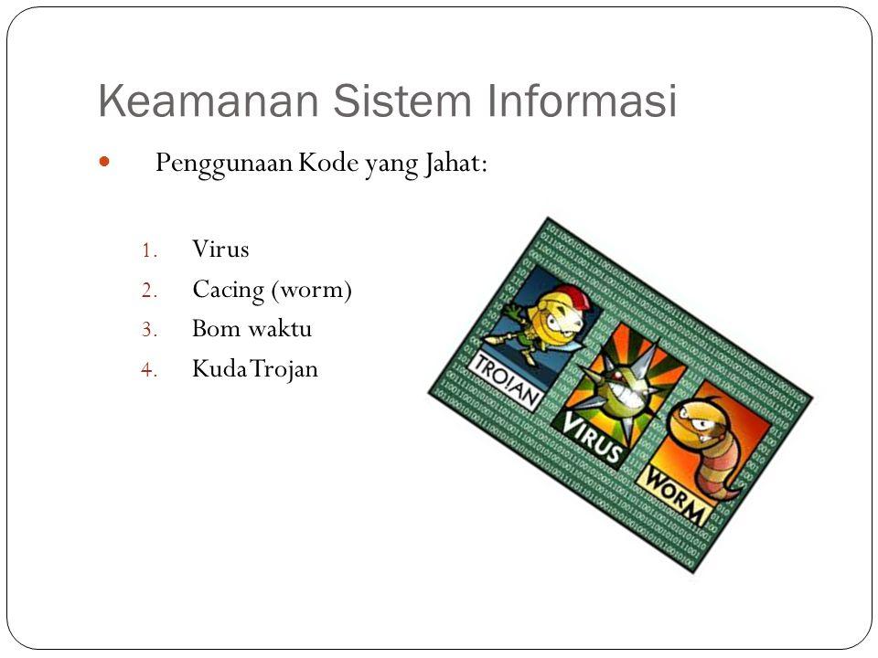 Keamanan Sistem Informasi 17 Penggunaan Kode yang Jahat: 1. Virus 2. Cacing (worm) 3. Bom waktu 4. Kuda Trojan