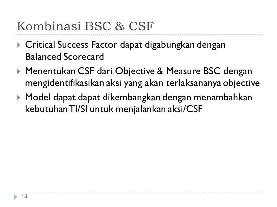 Permasalahan dengan CSF 13  Fokus utama pada kontrol manajemen  Cenderung fokus secara internal & analitis daripada kreatif  Merefleksikan gaya man