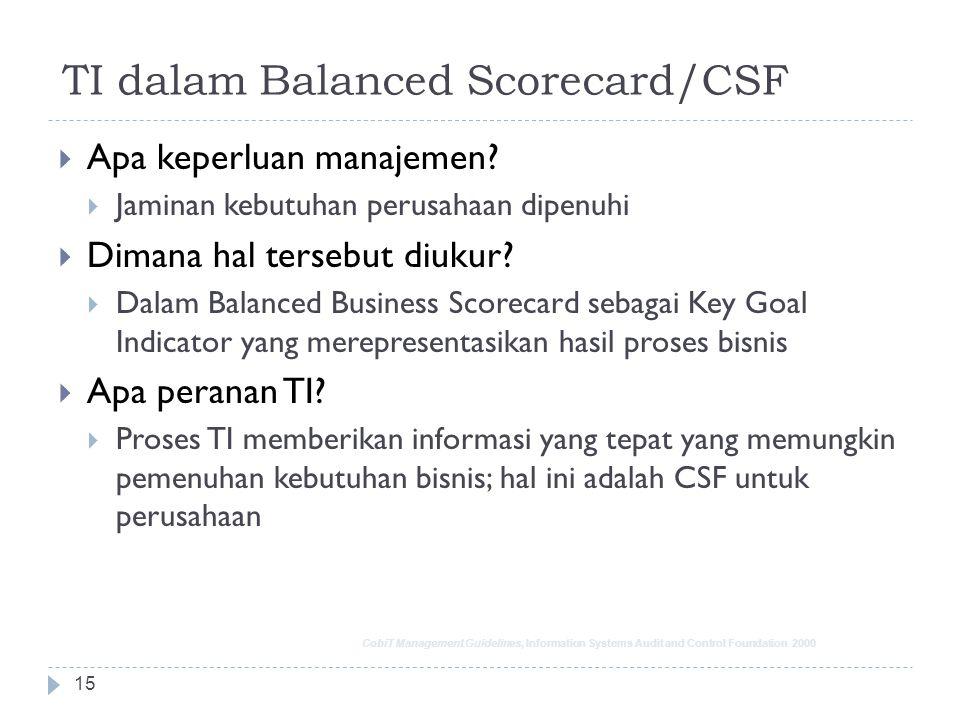 Kombinasi BSC & CSF 14  Critical Success Factor dapat digabungkan dengan Balanced Scorecard  Menentukan CSF dari Objective & Measure BSC dengan meng