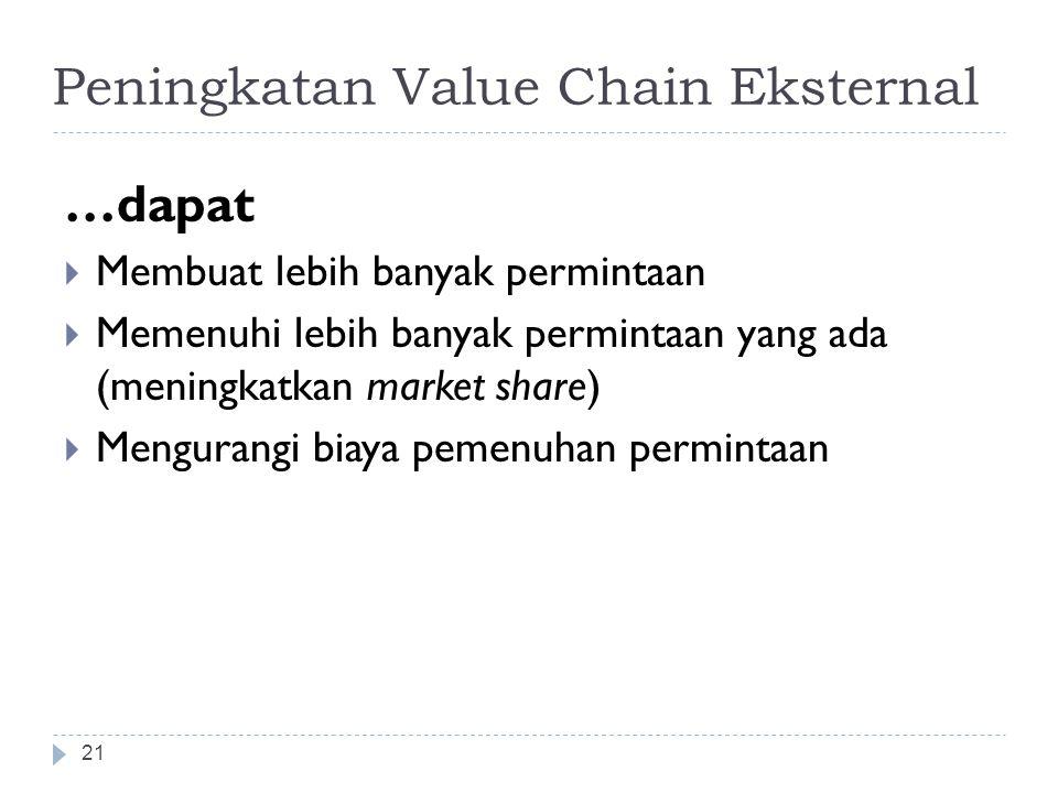 Analisis Value Chain Eksternal 20  Fokus pada suplai & permintaan dalam industri  Memeriksa setiap proses untuk menetapkan:  Bagaimana hal ini mena