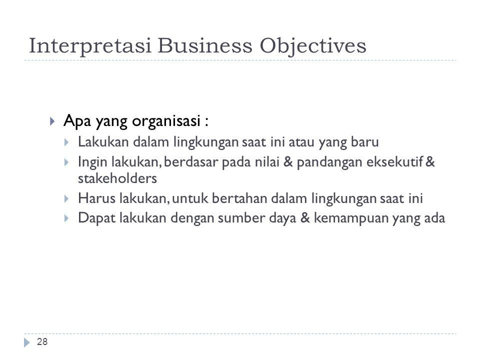 Unsur Bisnis Utama dalam Perencanaan TI 27  Unit bisnis & hubungannya  Tahapan kematangan industri  Produk & portofolio unit bisnis kustomer  Comp