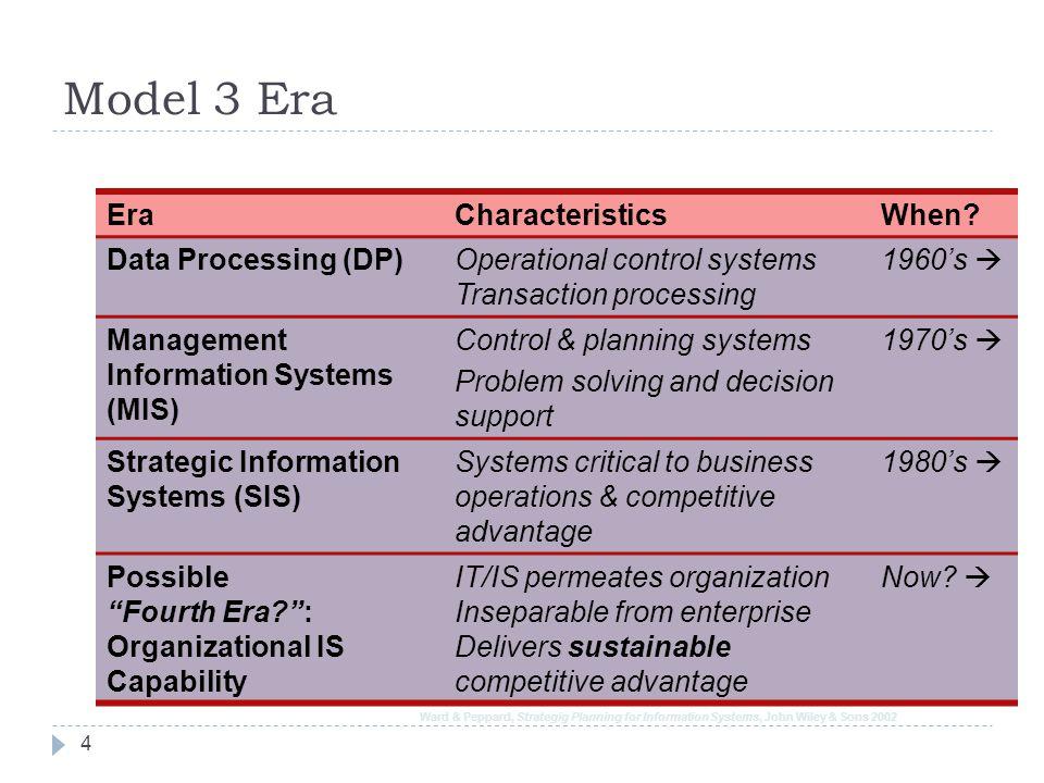 Kombinasi BSC & CSF 14  Critical Success Factor dapat digabungkan dengan Balanced Scorecard  Menentukan CSF dari Objective & Measure BSC dengan mengidentifikasikan aksi yang akan terlaksananya objective  Model dapat dapat dikembangkan dengan menambahkan kebutuhan TI/SI untuk menjalankan aksi/CSF
