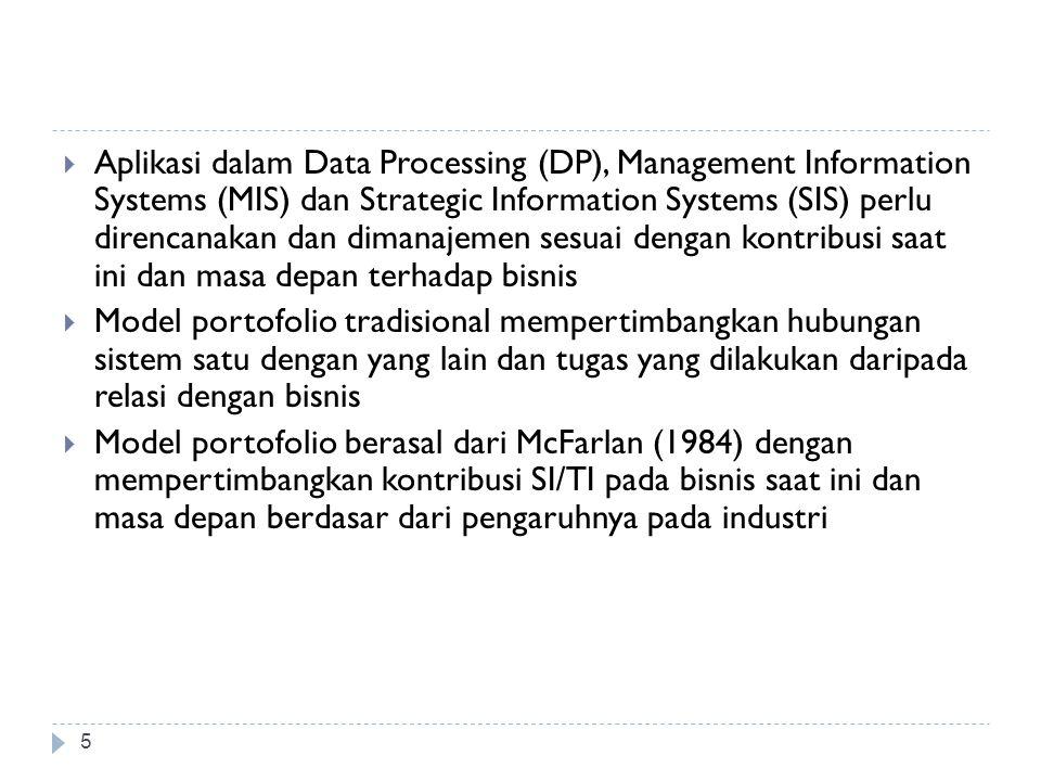 TI dalam Balanced Scorecard/CSF 15  Apa keperluan manajemen.