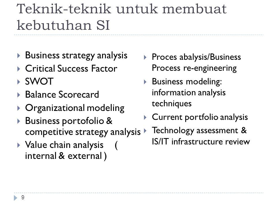 Langkah Selanjutnya dalam Formasi Strategi 29  Analisis value chain (internal&eksternal) dan aliran informasi yang berhubungan  Tentukan Critical Success Factor  Tentukan strategi potensial