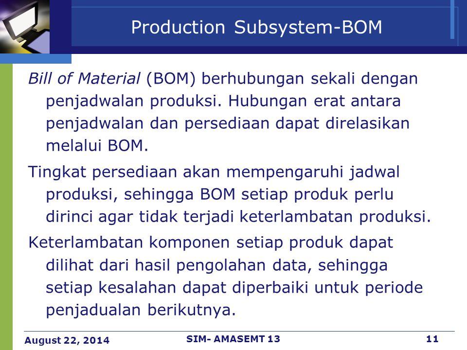 August 22, 2014 SIM- AMASEMT 1311 Production Subsystem-BOM Bill of Material (BOM) berhubungan sekali dengan penjadwalan produksi. Hubungan erat antara