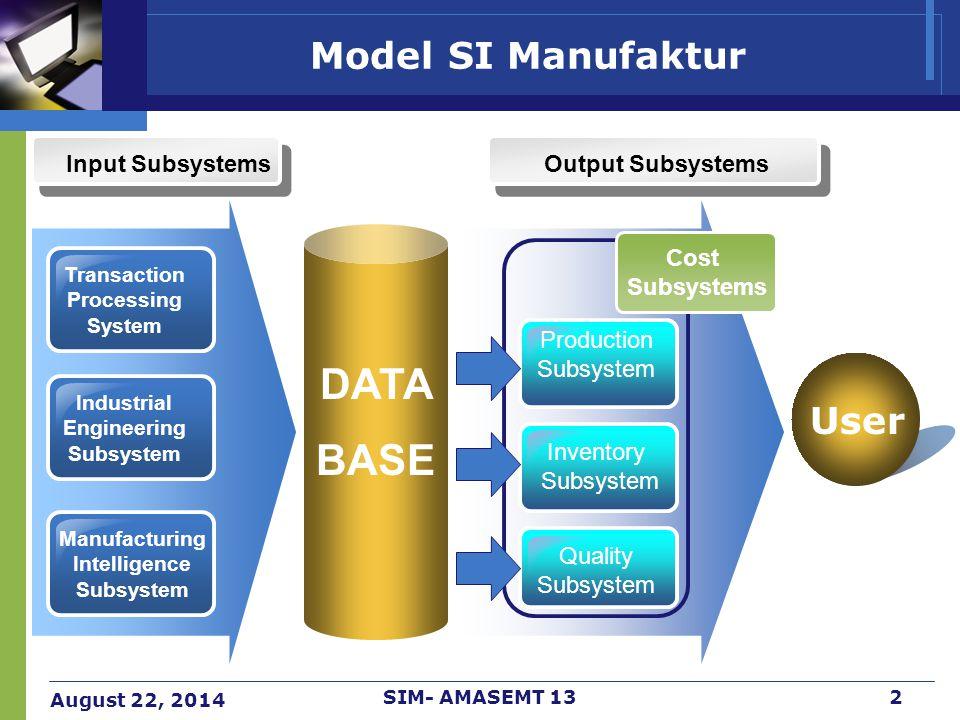 August 22, 2014 SIM- AMASEMT 133 Sistem Informasi Manufaktur  Subsistem Pemrosesan Data  Subsistem Rekayasa/Teknik Industri  Subsistem Inteligensi Manufaktur  Subsistem Produksi  Subsistem Persediaan  Subsistem Kualitas  Subsistem Biaya