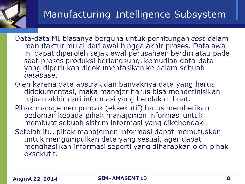 August 22, 2014 SIM- AMASEMT 138 Manufacturing Intelligence Subsystem Data-data MI biasanya berguna untuk perhitungan cost dalam manufaktur mulai dari