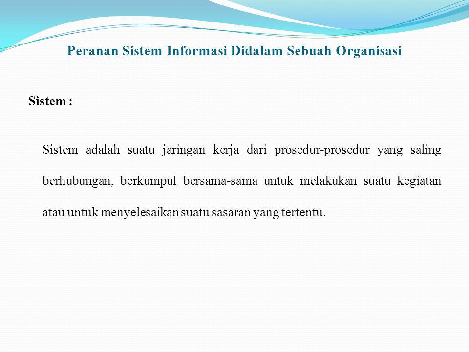 Peranan Sistem Informasi Didalam Sebuah Organisasi Pengertian : 1.
