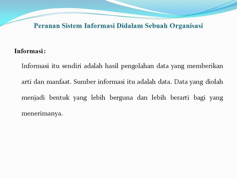 Peranan Sistem Informasi Didalam Sebuah Organisasi Keuntunguan : 1.
