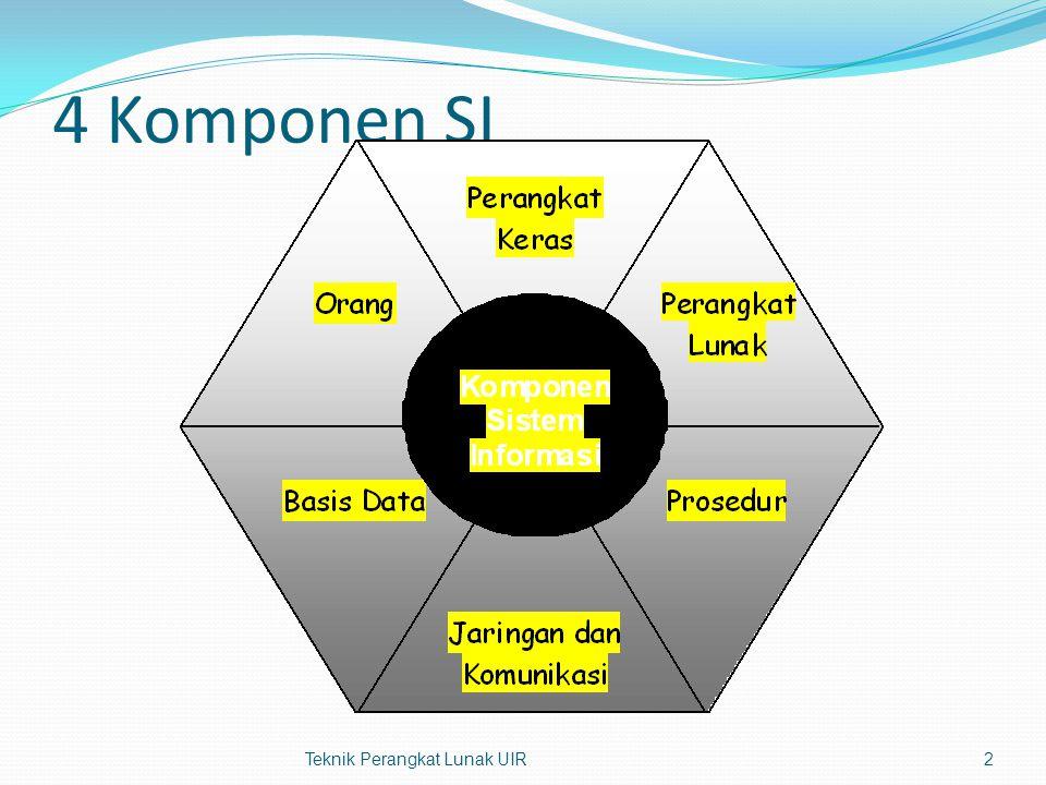 Komponen SI Pribadi Teknik Perangkat Lunak UIR3