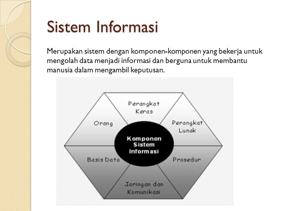 Sistem Informasi Merupakan sistem dengan komponen-komponen yang bekerja untuk mengolah data menjadi informasi dan berguna untuk membantu manusia dalam