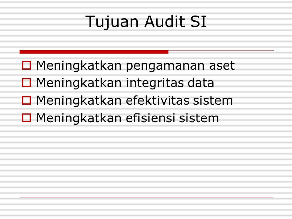 Tujuan Audit SI  Meningkatkan pengamanan aset  Meningkatkan integritas data  Meningkatkan efektivitas sistem  Meningkatkan efisiensi sistem