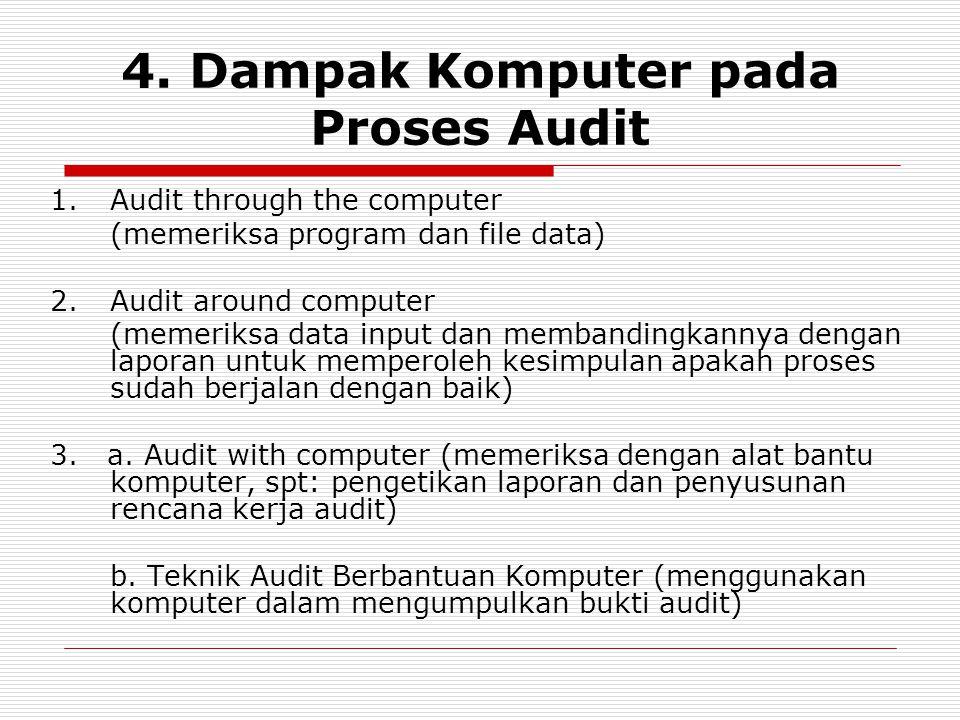 4.Dampak Komputer pada Proses Audit 1.