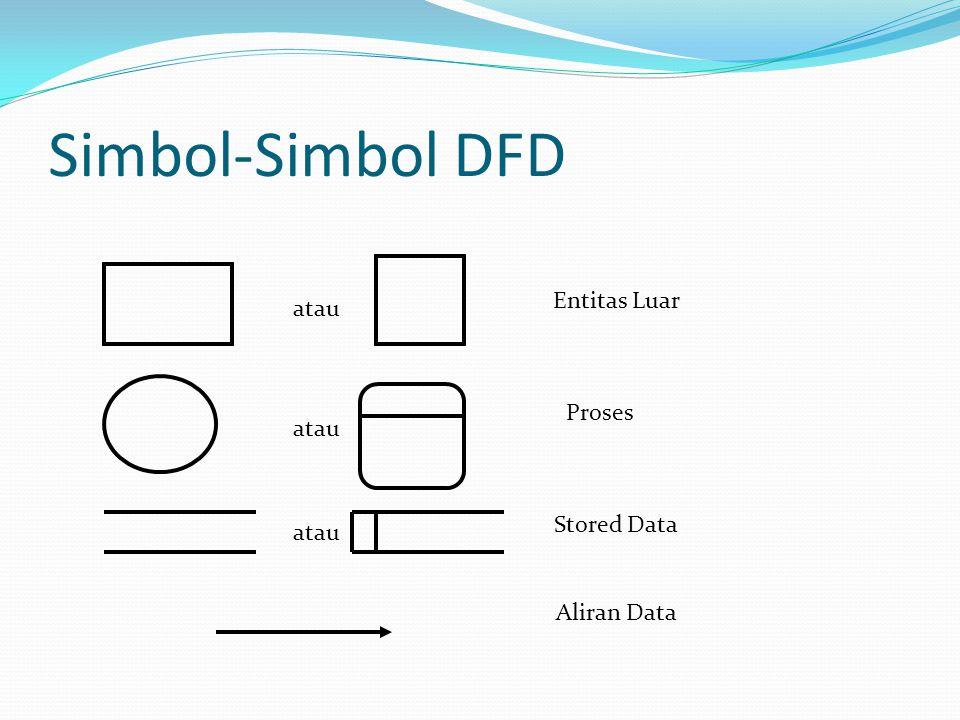 Simbol-Simbol DFD Entitas Luar Proses atau Stored Data Aliran Data