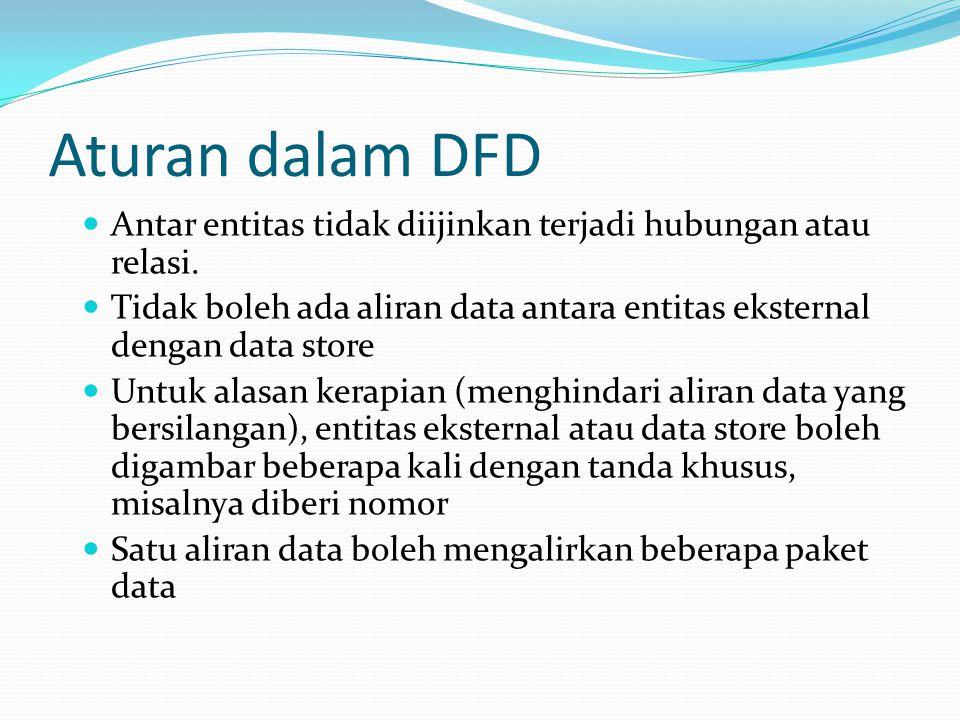 Aturan dalam DFD Antar entitas tidak diijinkan terjadi hubungan atau relasi. Tidak boleh ada aliran data antara entitas eksternal dengan data store Un