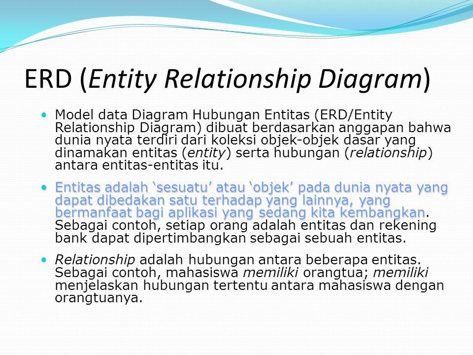 ERD (Entity Relationship Diagram) Model data Diagram Hubungan Entitas (ERD/Entity Relationship Diagram) dibuat berdasarkan anggapan bahwa dunia nyata terdiri dari koleksi objek-objek dasar yang dinamakan entitas (entity) serta hubungan (relationship) antara entitas-entitas itu.