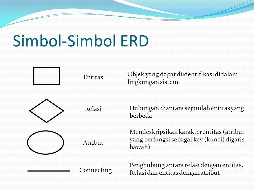 Simbol-Simbol ERD Entitas Relasi Atribut Connecting Objek yang dapat diidentifikasi didalam lingkungan sistem Hubungan diantara sejumlah entitas yang berbeda Mendeskripsikan karakter entitas (atribut yang berfungsi sebagai key (kunci) digaris bawah) Penghubung antara relasi dengan entitas, Relasi dan entitas dengan atribut