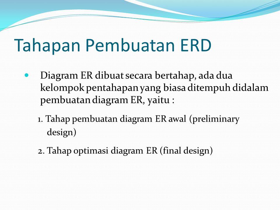 Tahapan Pembuatan ERD Diagram ER dibuat secara bertahap, ada dua kelompok pentahapan yang biasa ditempuh didalam pembuatan diagram ER, yaitu : 1. Taha