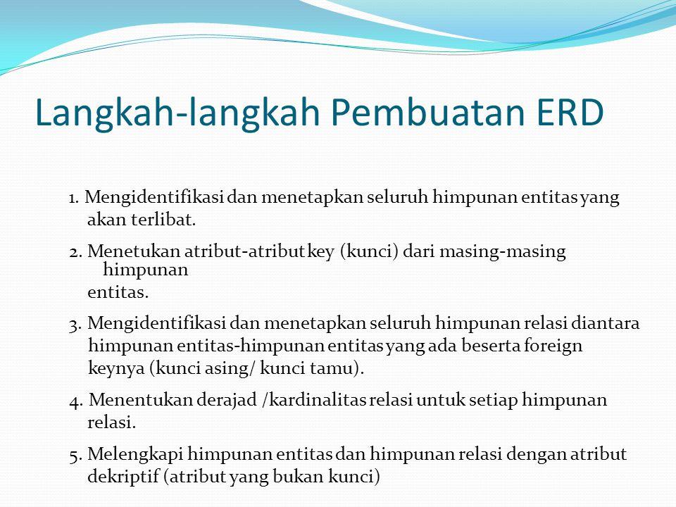 Langkah-langkah Pembuatan ERD 1. Mengidentifikasi dan menetapkan seluruh himpunan entitas yang akan terlibat. 2. Menetukan atribut-atribut key (kunci)