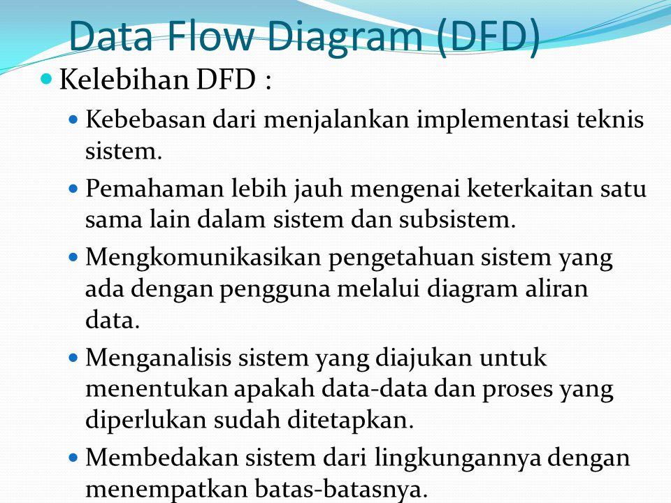 Data Flow Diagram (DFD) Kelebihan DFD : Kebebasan dari menjalankan implementasi teknis sistem. Pemahaman lebih jauh mengenai keterkaitan satu sama lai