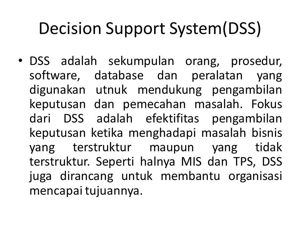 Decision Support System(DSS) DSS adalah sekumpulan orang, prosedur, software, database dan peralatan yang digunakan utnuk mendukung pengambilan keputusan dan pemecahan masalah.