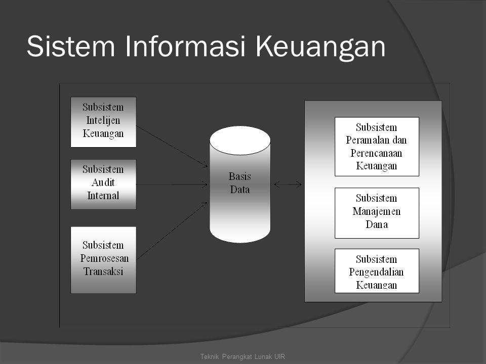 Sistem Informasi Keuangan Teknik Perangkat Lunak UIR