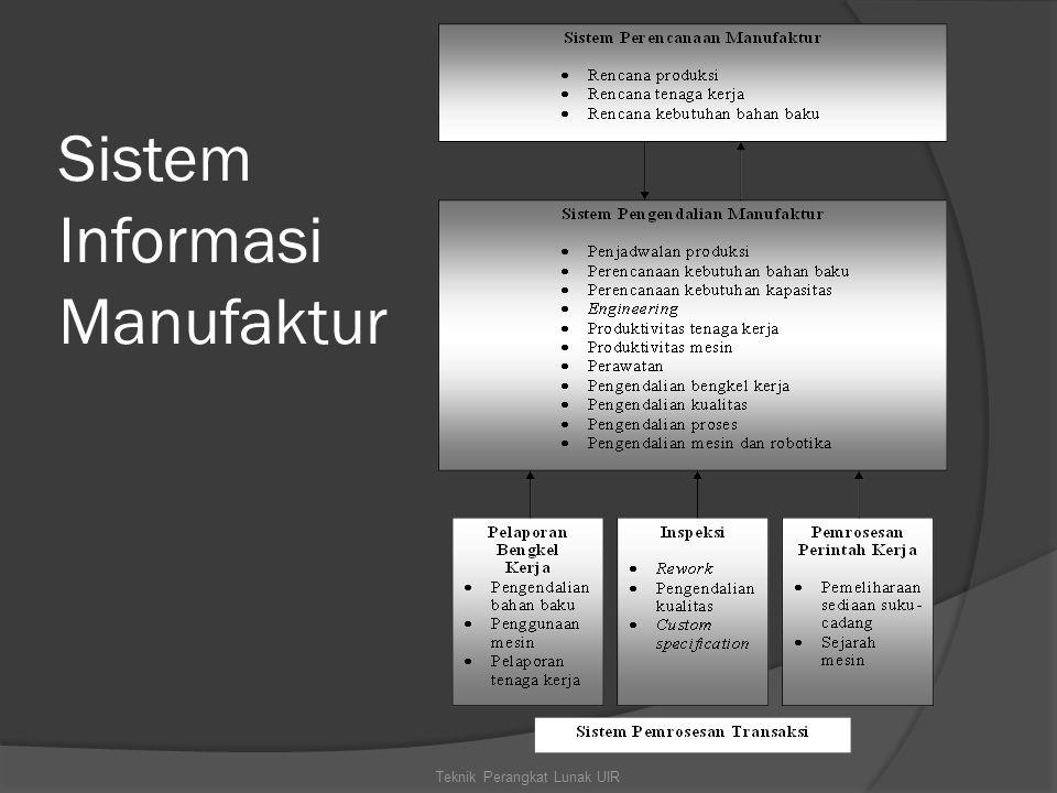 Sistem Informasi Manufaktur Teknik Perangkat Lunak UIR