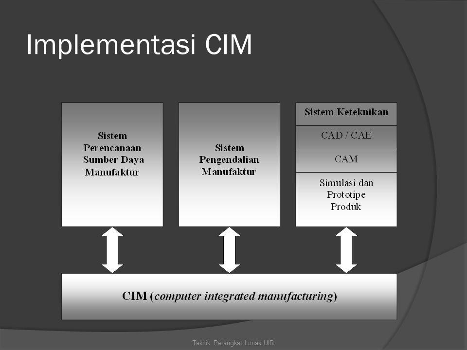 Implementasi CIM Teknik Perangkat Lunak UIR