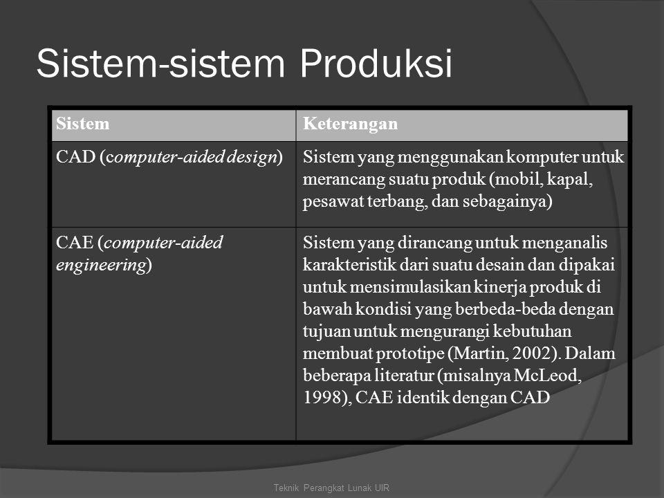 Sistem-sistem Produksi Teknik Perangkat Lunak UIR SistemKeterangan CAD (computer-aided design)Sistem yang menggunakan komputer untuk merancang suatu p