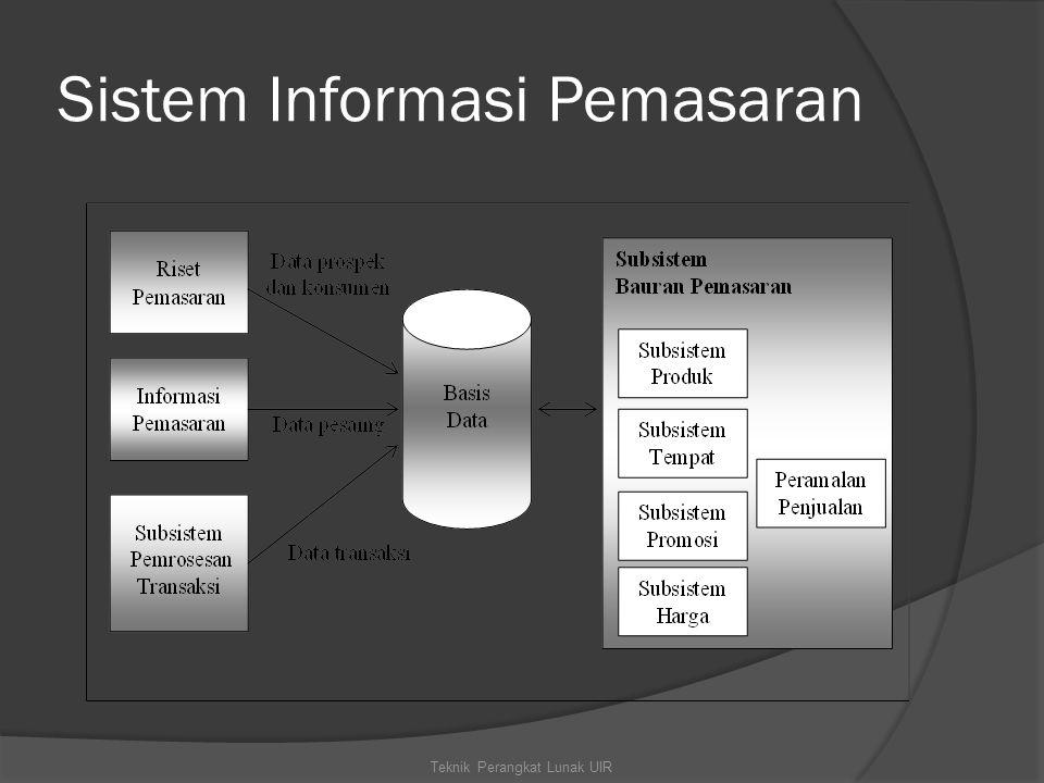 Sistem Informasi Pemasaran Teknik Perangkat Lunak UIR