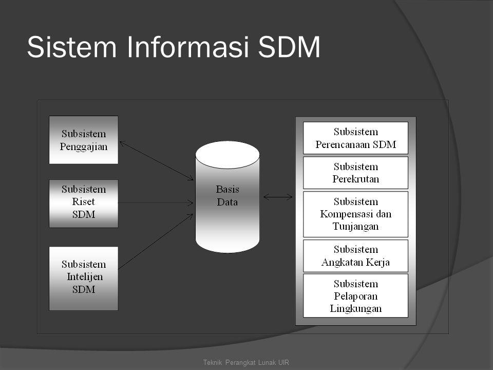 Sistem Informasi SDM Teknik Perangkat Lunak UIR