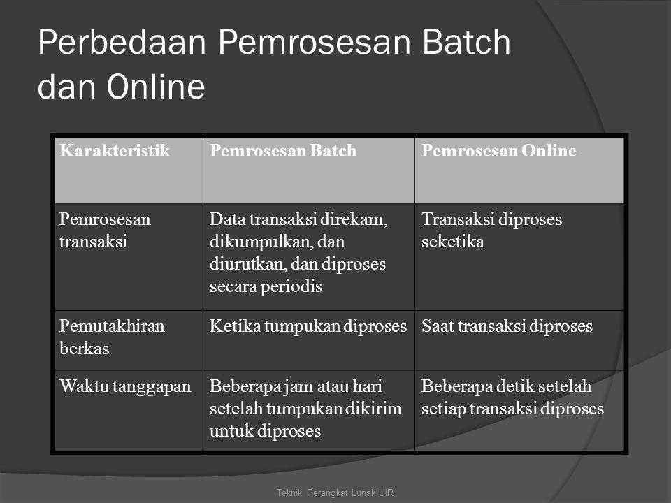 Perbedaan Pemrosesan Batch dan Online Teknik Perangkat Lunak UIR KarakteristikPemrosesan BatchPemrosesan Online Pemrosesan transaksi Data transaksi di