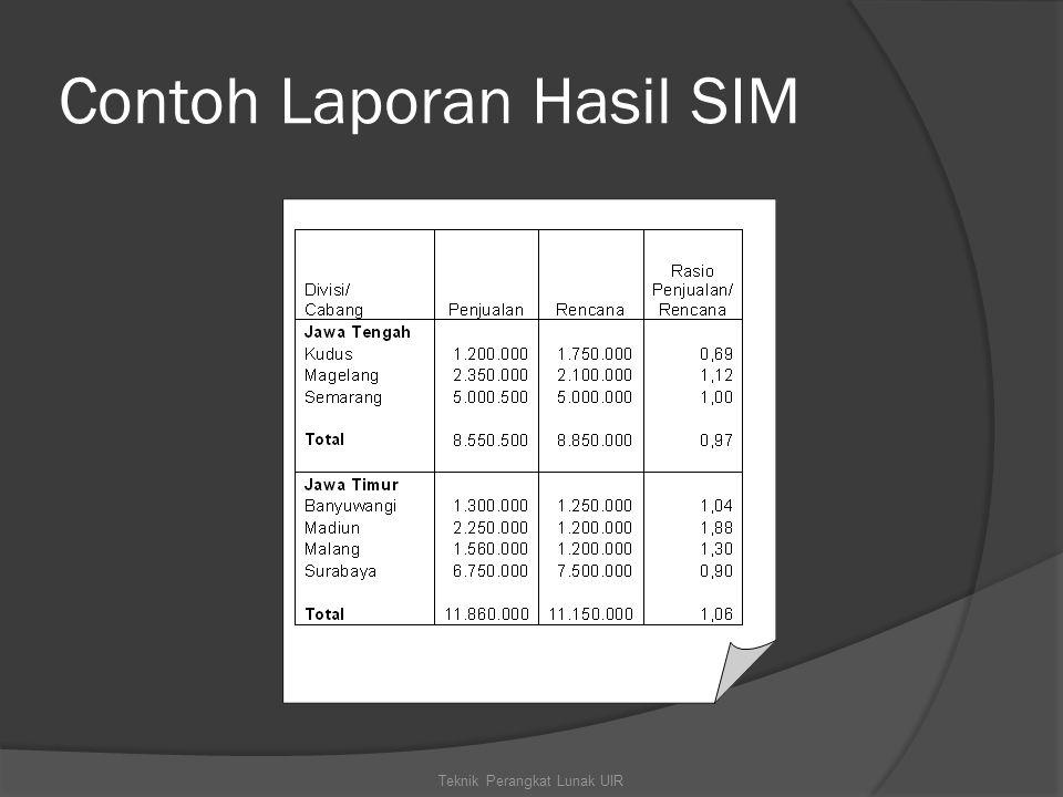 Contoh Laporan Hasil SIM Teknik Perangkat Lunak UIR