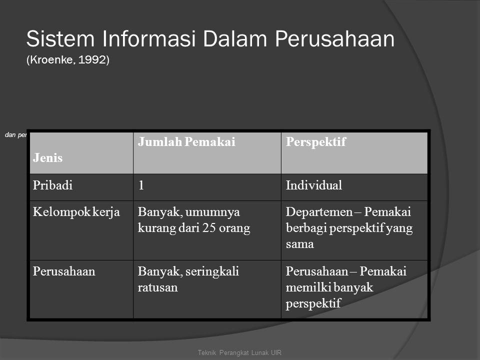 Sistem Informasi Dalam Perusahaan (Kroenke, 1992) Teknik Perangkat Lunak UIR dan perusahaan. Jenis Jumlah PemakaiPerspektif Pribadi1Individual Kelompo