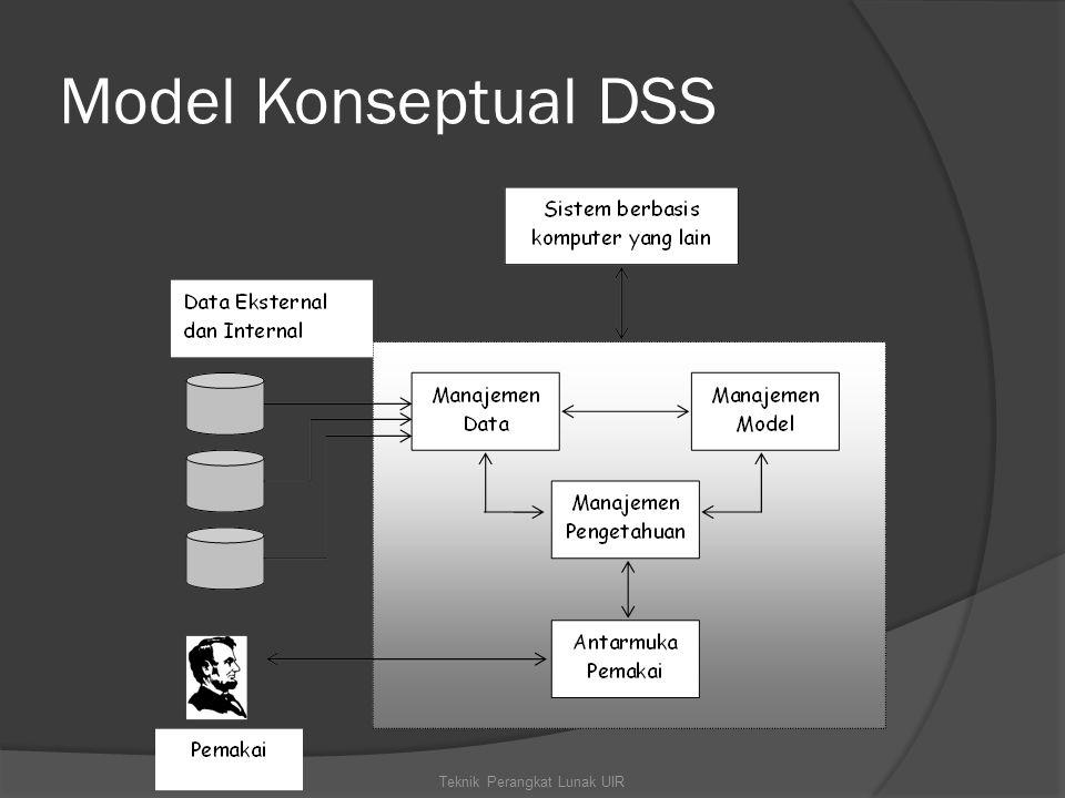 Model Konseptual DSS Teknik Perangkat Lunak UIR