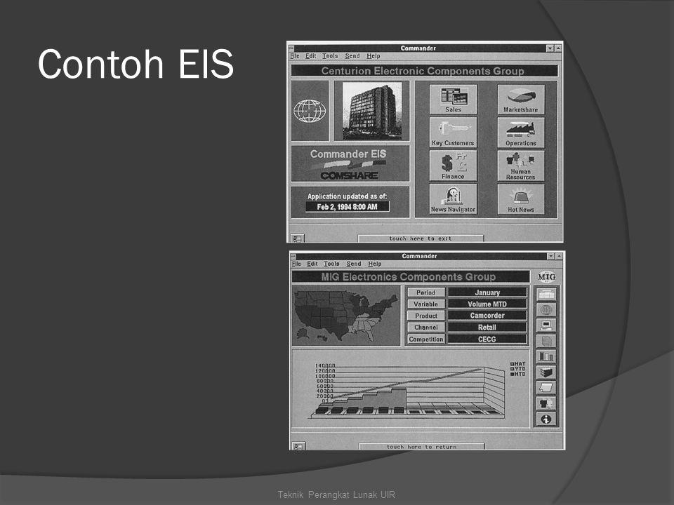 Contoh EIS Teknik Perangkat Lunak UIR