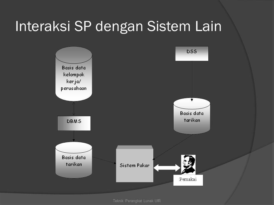 Interaksi SP dengan Sistem Lain Teknik Perangkat Lunak UIR