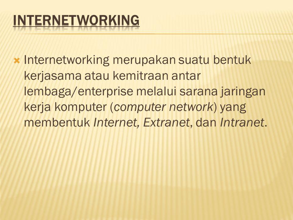  Internetworking merupakan suatu bentuk kerjasama atau kemitraan antar lembaga/enterprise melalui sarana jaringan kerja komputer (computer network) yang membentuk Internet, Extranet, dan Intranet.