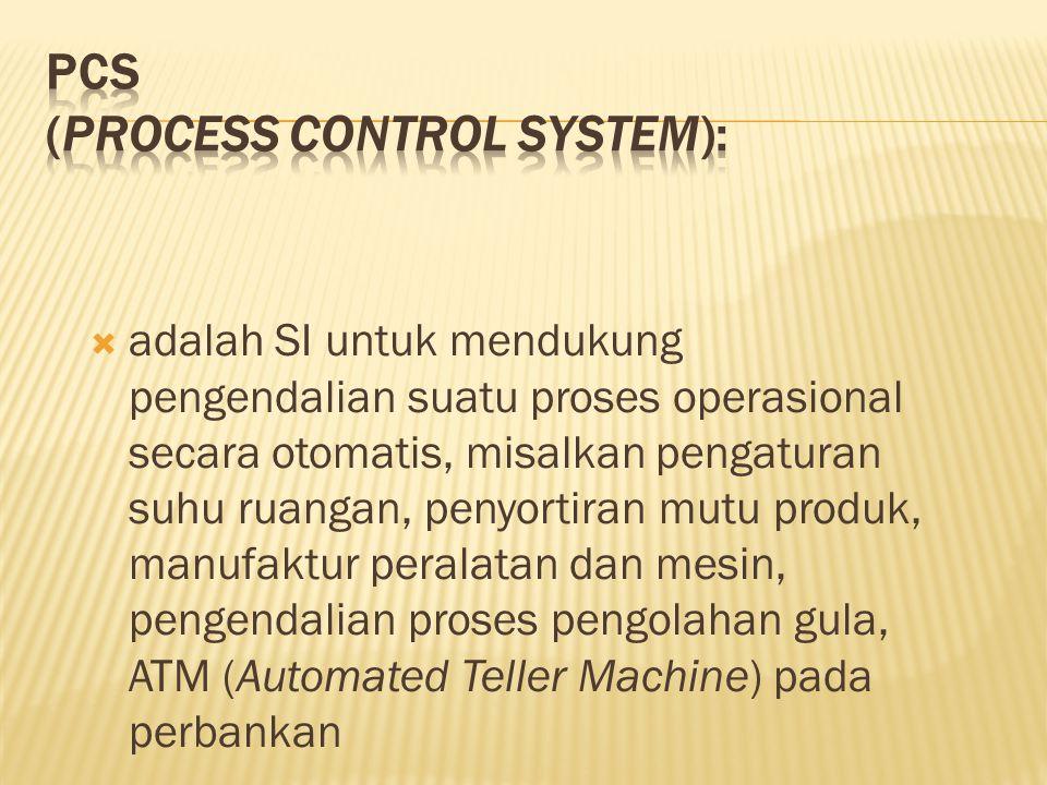  adalah SI untuk mendukung pengendalian suatu proses operasional secara otomatis, misalkan pengaturan suhu ruangan, penyortiran mutu produk, manufaktur peralatan dan mesin, pengendalian proses pengolahan gula, ATM (Automated Teller Machine) pada perbankan