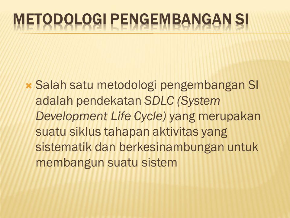  Salah satu metodologi pengembangan SI adalah pendekatan SDLC (System Development Life Cycle) yang merupakan suatu siklus tahapan aktivitas yang sistematik dan berkesinambungan untuk membangun suatu sistem