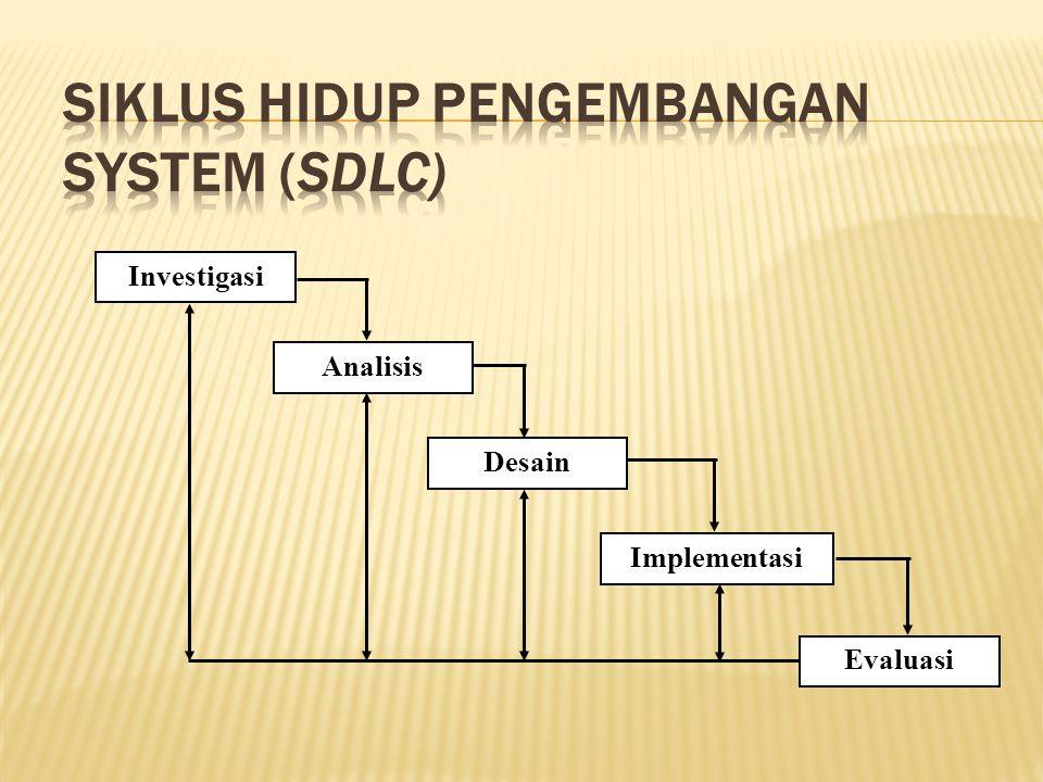 Investigasi Analisis Desain Implementasi Evaluasi