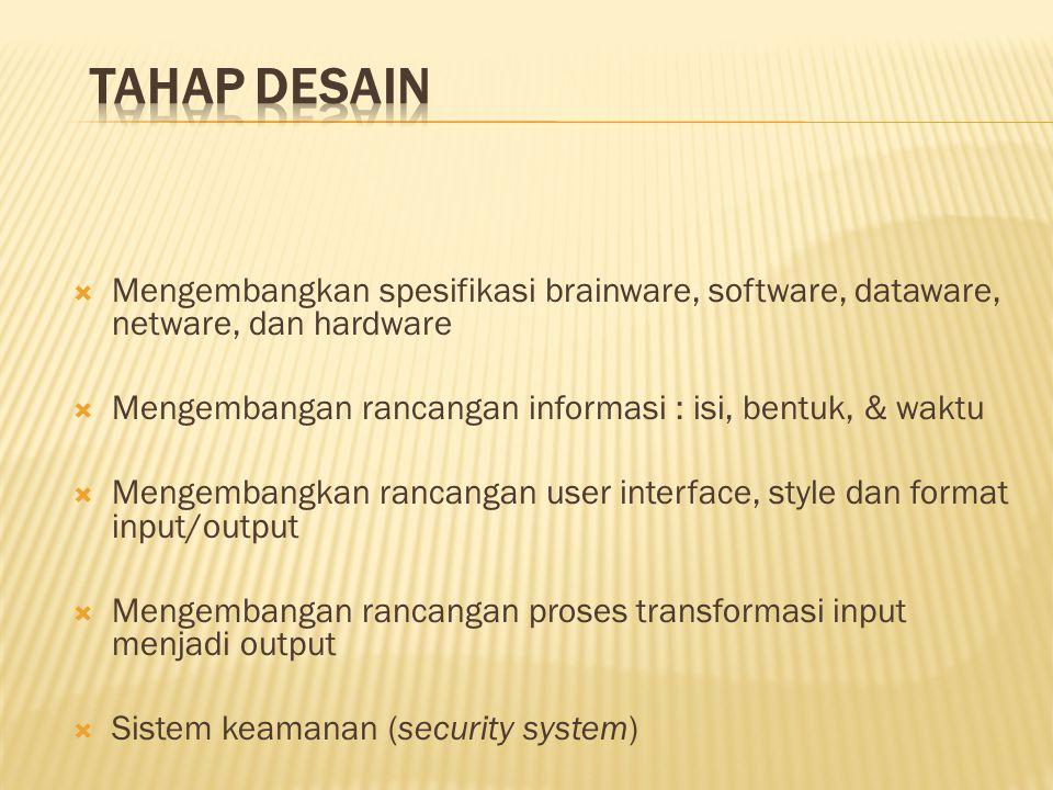  Mengembangkan spesifikasi brainware, software, dataware, netware, dan hardware  Mengembangan rancangan informasi : isi, bentuk, & waktu  Mengemban