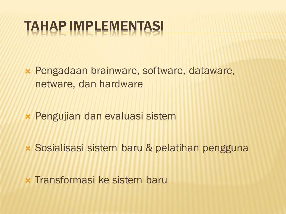  Pengadaan brainware, software, dataware, netware, dan hardware  Pengujian dan evaluasi sistem  Sosialisasi sistem baru & pelatihan pengguna  Transformasi ke sistem baru