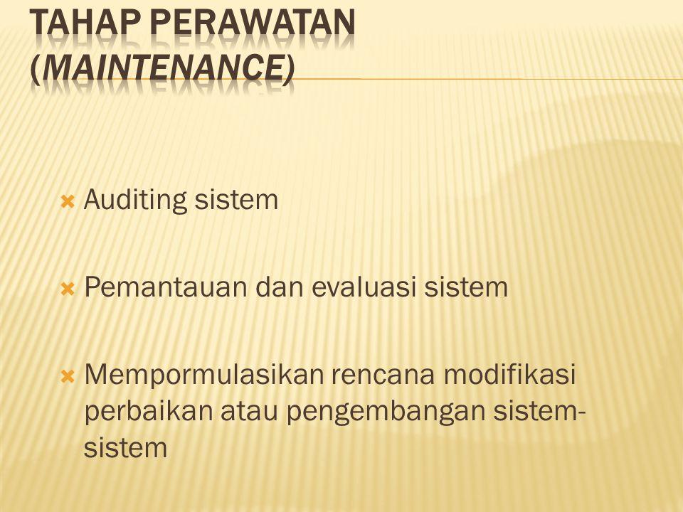  Auditing sistem  Pemantauan dan evaluasi sistem  Mempormulasikan rencana modifikasi perbaikan atau pengembangan sistem- sistem